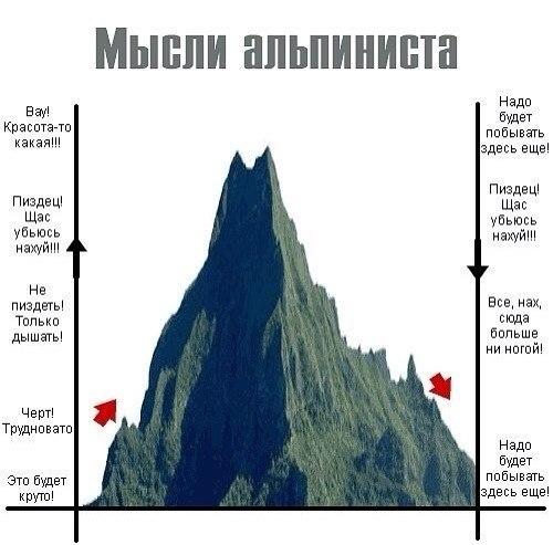 Вакансии цытаты о подьеме на горы что высокое СОЭ